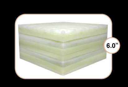 Starter 6 Layer Level Lux Futon Mattress